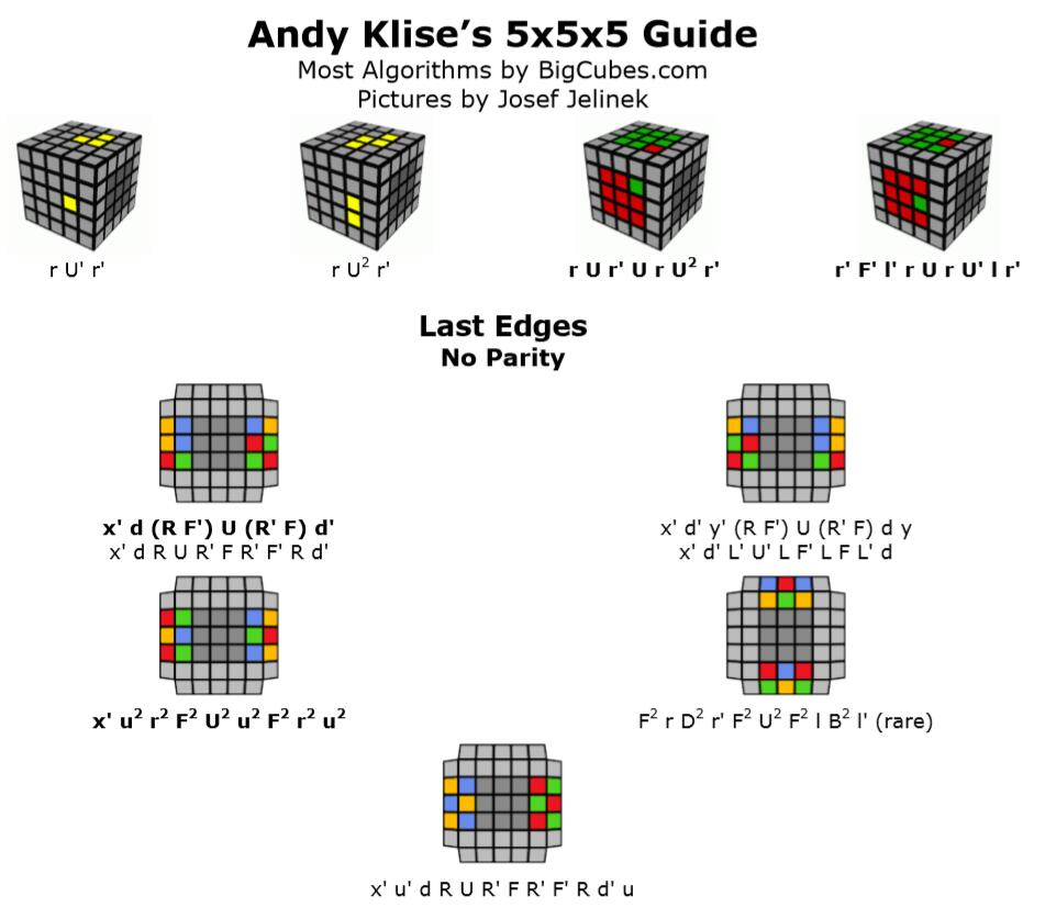 二阶魔方的玩法口诀_3x3魔方公式口诀 图解_3x3魔方公式口诀 图解分享展示