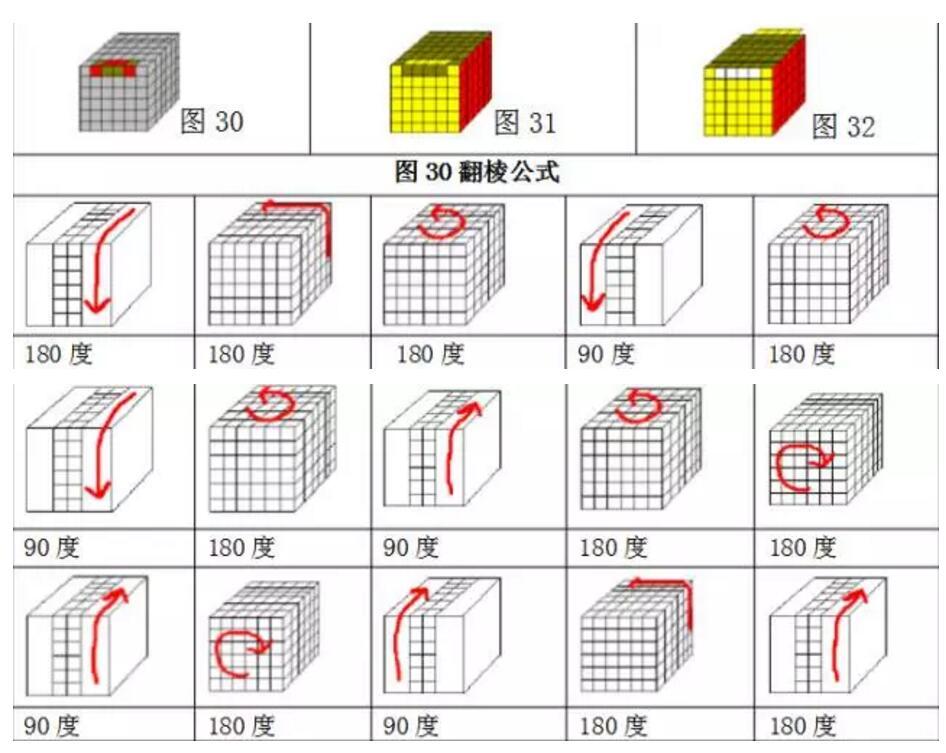 六阶魔方玩法超详细教程 图文 公式合集