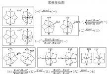 异形魔方sq1还原,sq1魔方复原公式图解