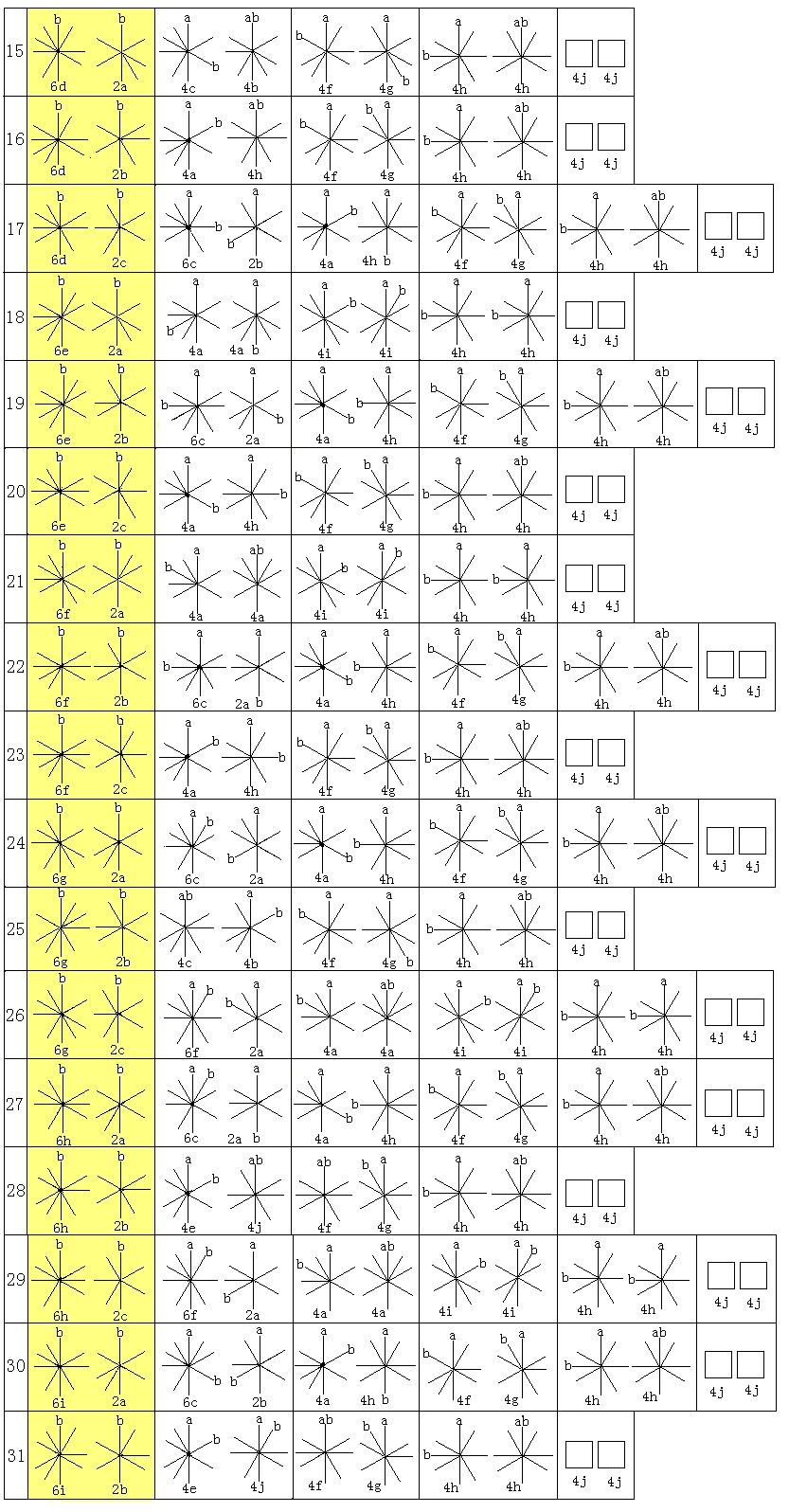 异形魔方sq1还原,sq1魔方复原公式图解图片