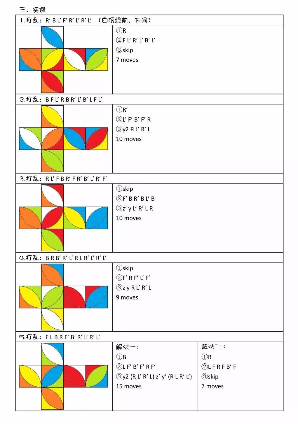 枫叶魔方角先法复原教程,枫叶魔方图解公式,枫叶魔方还原口诀