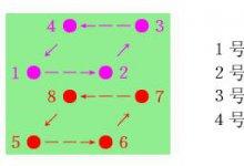 二阶魔方盲拧,二阶魔方盲拧公式,二阶魔方盲拧教程图解