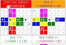 二阶魔方,二阶魔方口诀表,2阶魔方公式简单易懂