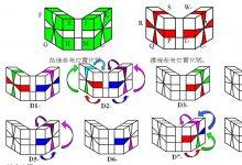 SQ1魔方调整棱块简单记法,SQ1魔方公式,SQ1魔方公式图解